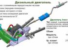 УАЗ Патриот с двигателем Iveco F1A – краткий обзор.