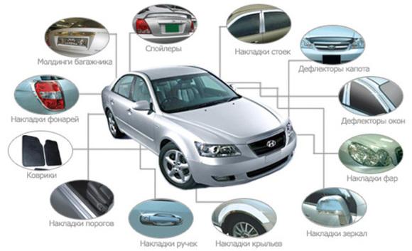 Авто аксессуары: зачем и кому это нужно